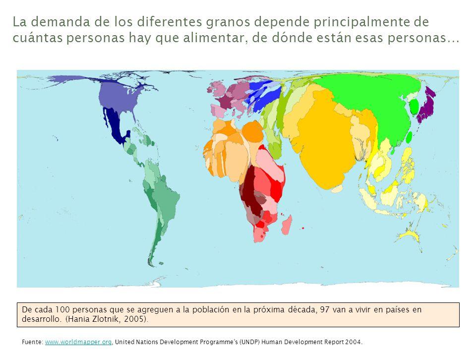 La demanda de los diferentes granos depende principalmente de cuántas personas hay que alimentar, de dónde están esas personas…
