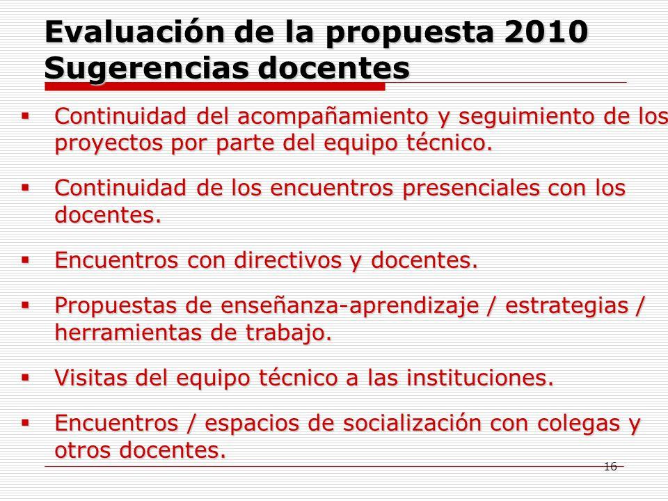 Evaluación de la propuesta 2010 Sugerencias docentes