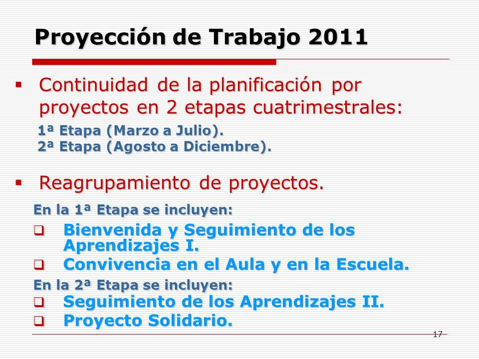 Proyección de Trabajo 2011 Continuidad de la planificación por proyectos en 2 etapas cuatrimestrales: