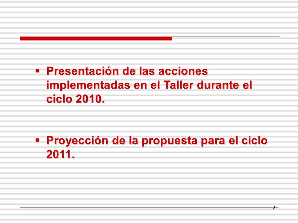 Presentación de las acciones implementadas en el Taller durante el ciclo 2010.