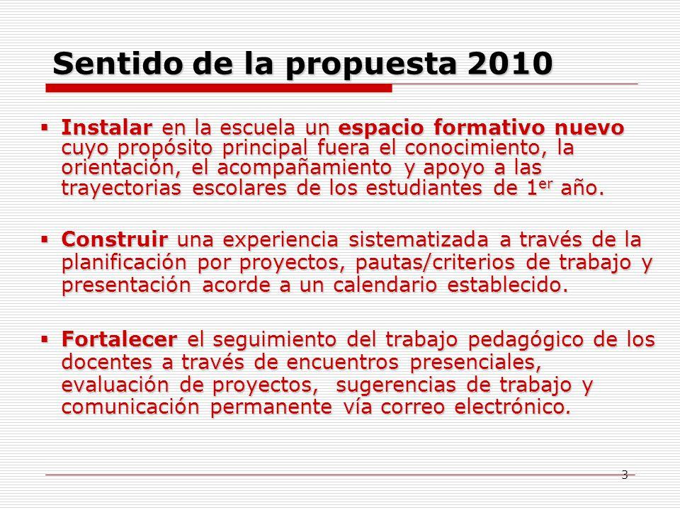 Sentido de la propuesta 2010