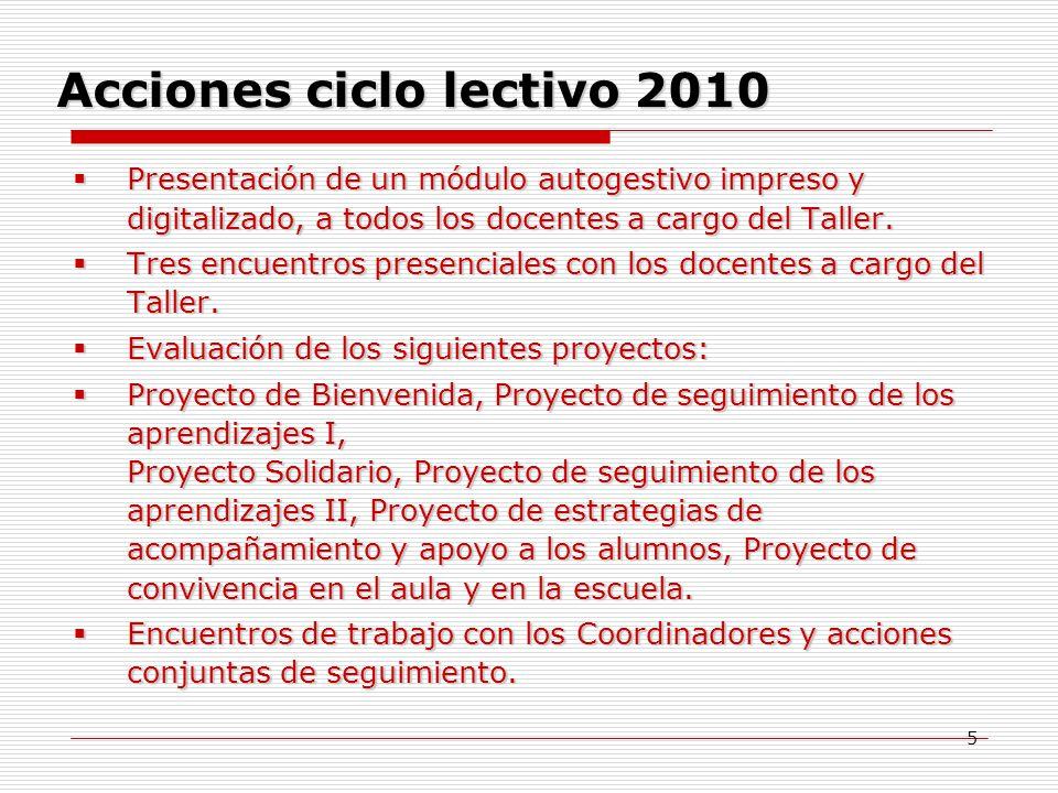 Acciones ciclo lectivo 2010