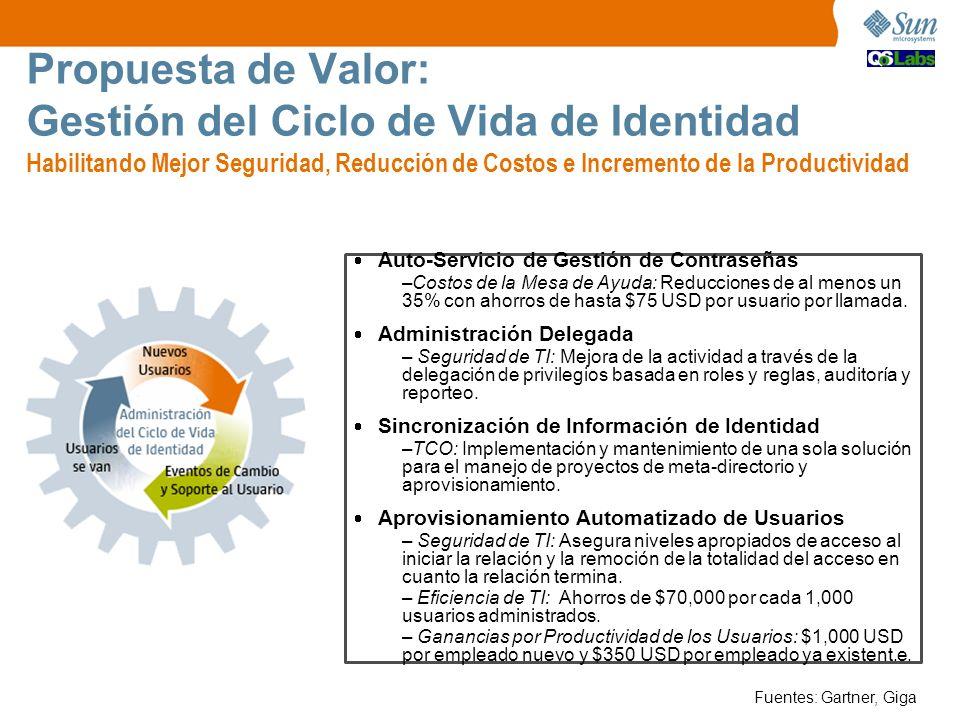 Propuesta de Valor: Gestión del Ciclo de Vida de Identidad Habilitando Mejor Seguridad, Reducción de Costos e Incremento de la Productividad