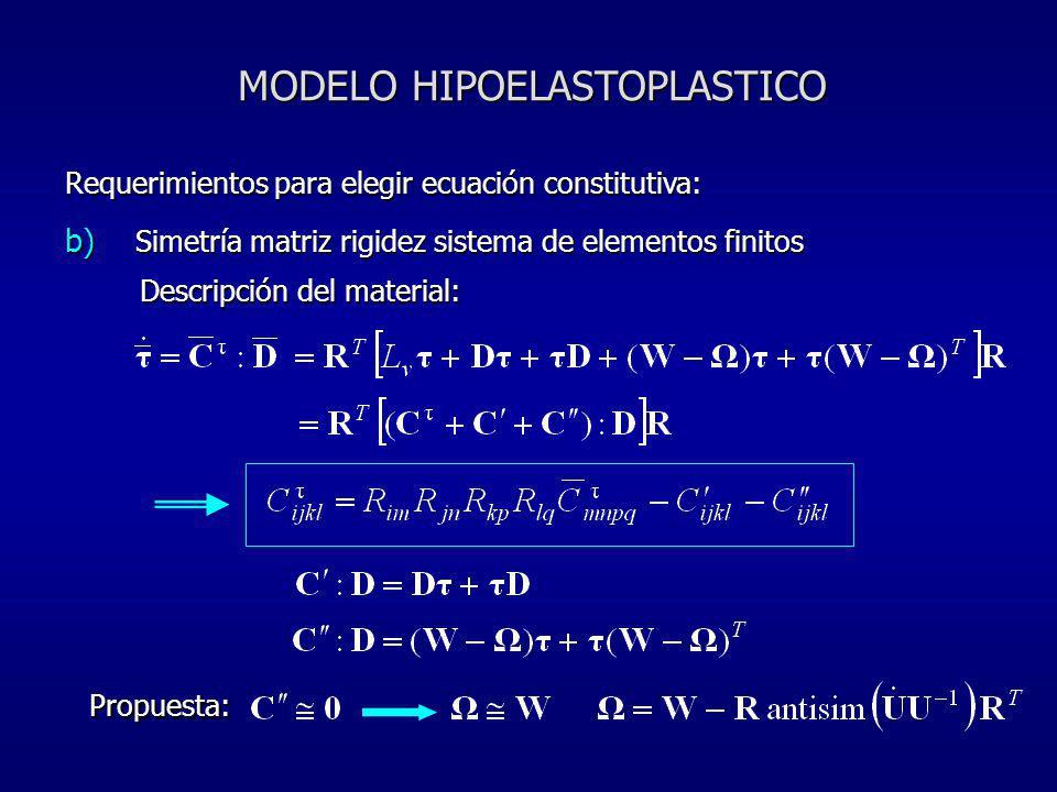 MODELO HIPOELASTOPLASTICO