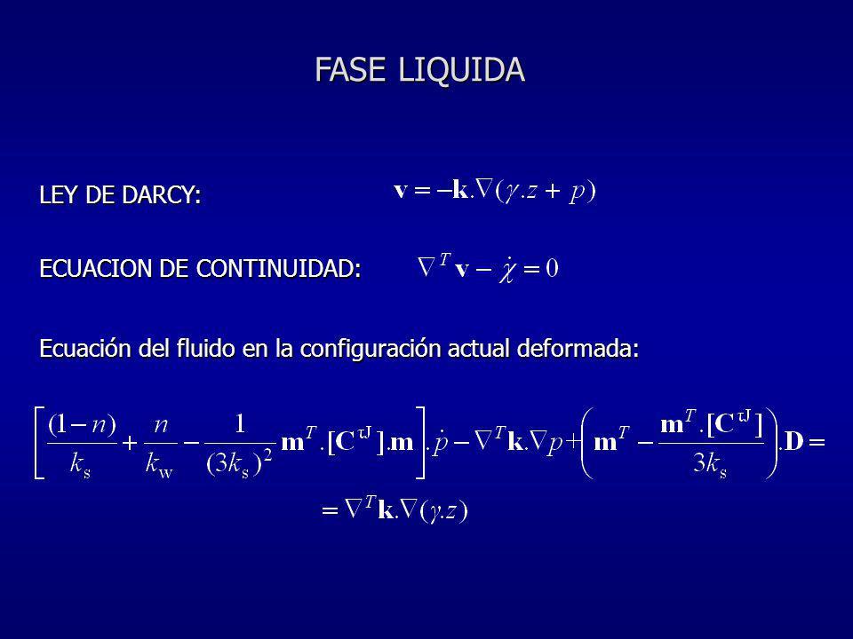 FASE LIQUIDA LEY DE DARCY: ECUACION DE CONTINUIDAD: