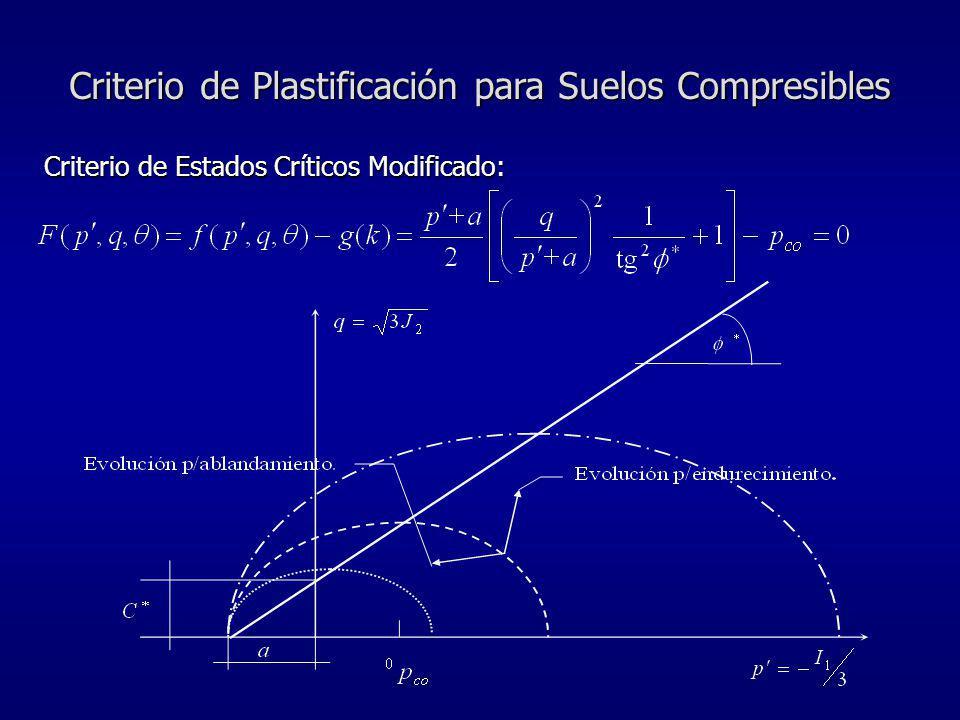 Criterio de Plastificación para Suelos Compresibles