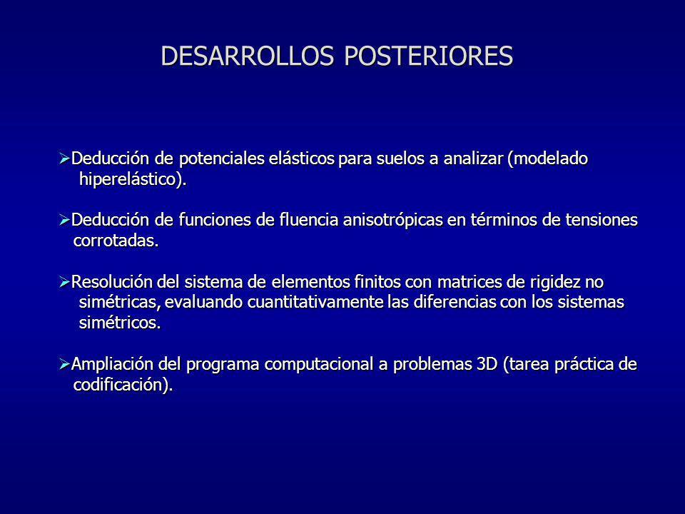 DESARROLLOS POSTERIORES