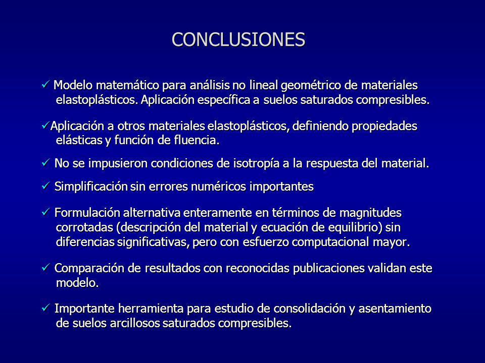 CONCLUSIONES Modelo matemático para análisis no lineal geométrico de materiales.