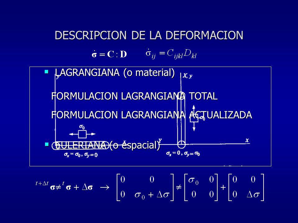 DESCRIPCION DE LA DEFORMACION