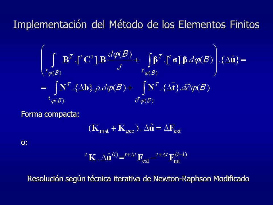 Implementación del Método de los Elementos Finitos