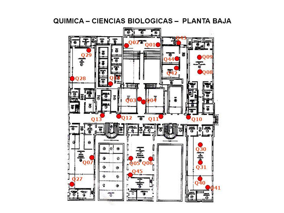 QUIMICA – CIENCIAS BIOLOGICAS – PLANTA BAJA