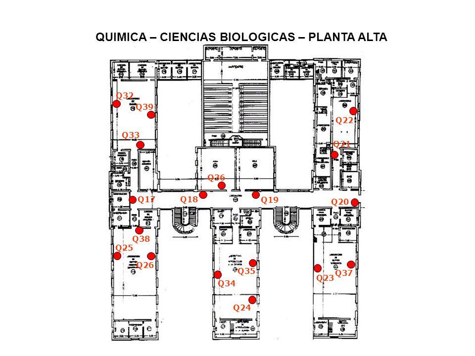 QUIMICA – CIENCIAS BIOLOGICAS – PLANTA ALTA