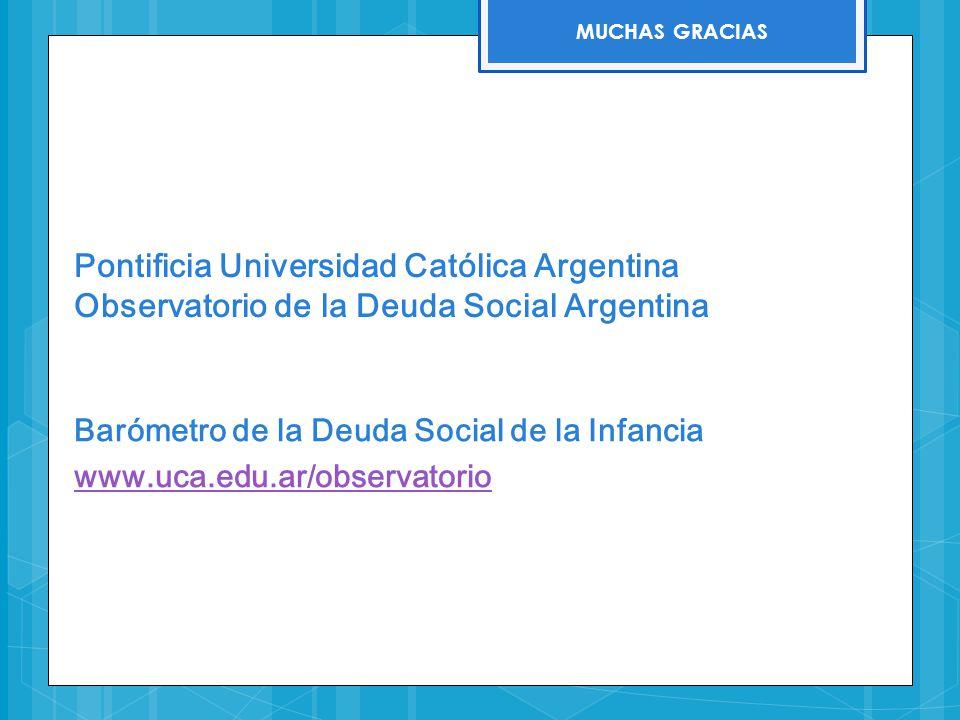 MUCHAS GRACIAS Pontificia Universidad Católica Argentina Observatorio de la Deuda Social Argentina.
