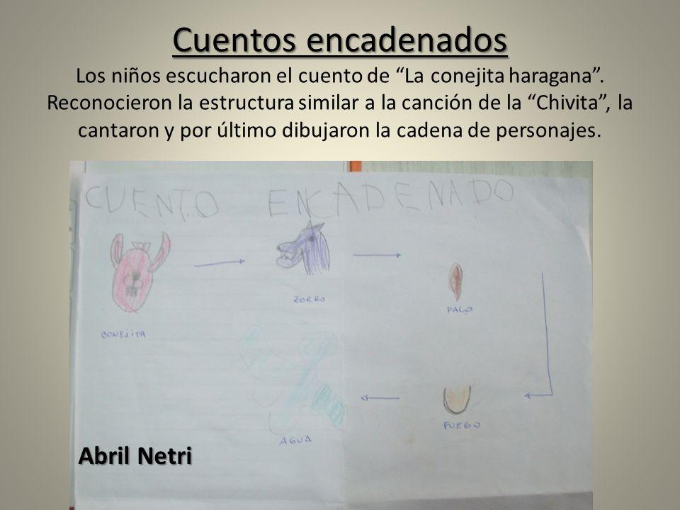 Cuentos encadenados Los niños escucharon el cuento de La conejita haragana . Reconocieron la estructura similar a la canción de la Chivita , la cantaron y por último dibujaron la cadena de personajes.