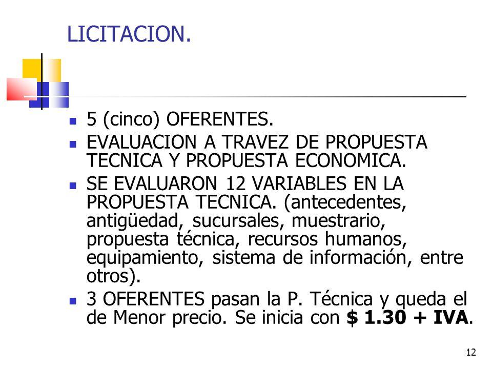 LICITACION. 5 (cinco) OFERENTES.
