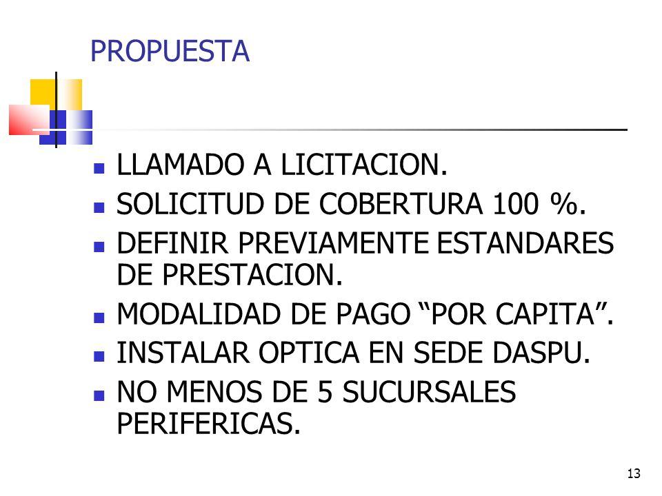 PROPUESTA LLAMADO A LICITACION. SOLICITUD DE COBERTURA 100 %. DEFINIR PREVIAMENTE ESTANDARES DE PRESTACION.