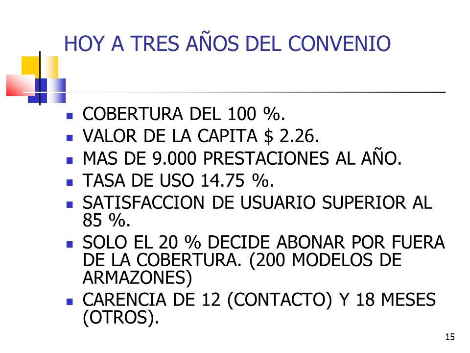HOY A TRES AÑOS DEL CONVENIO