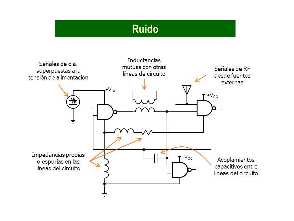 Ruido Inductancias mutuas con otras líneas de circuito