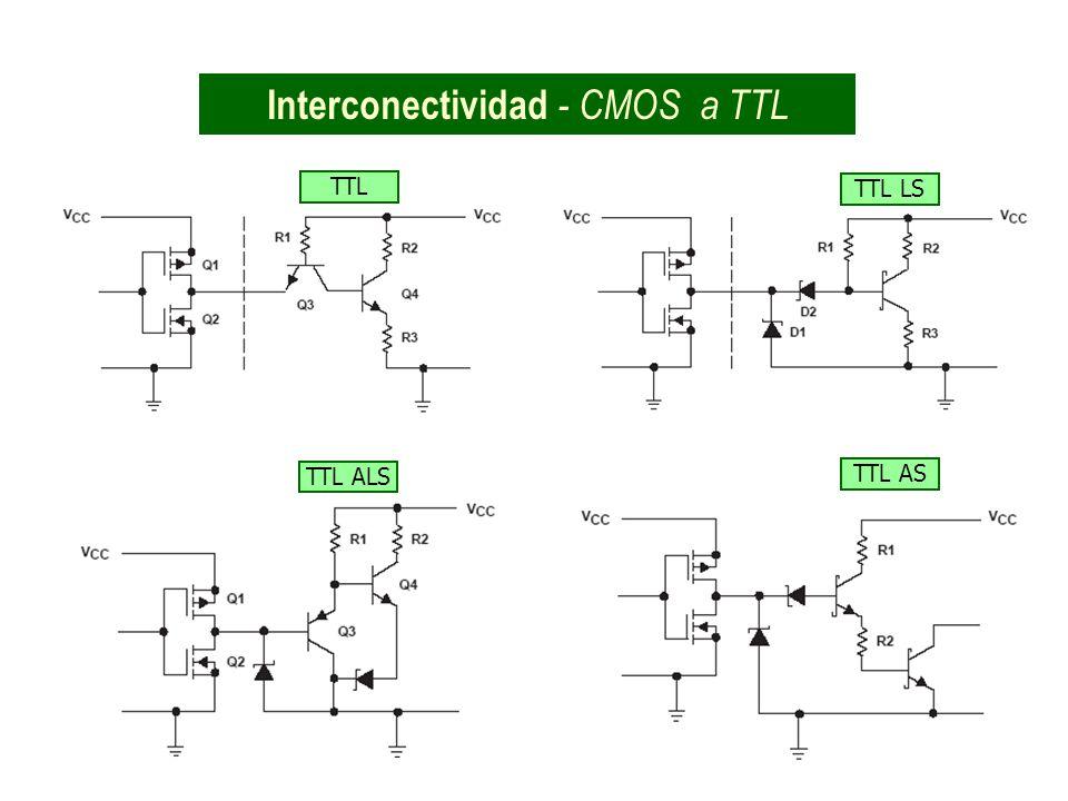 Interconectividad - CMOS a TTL
