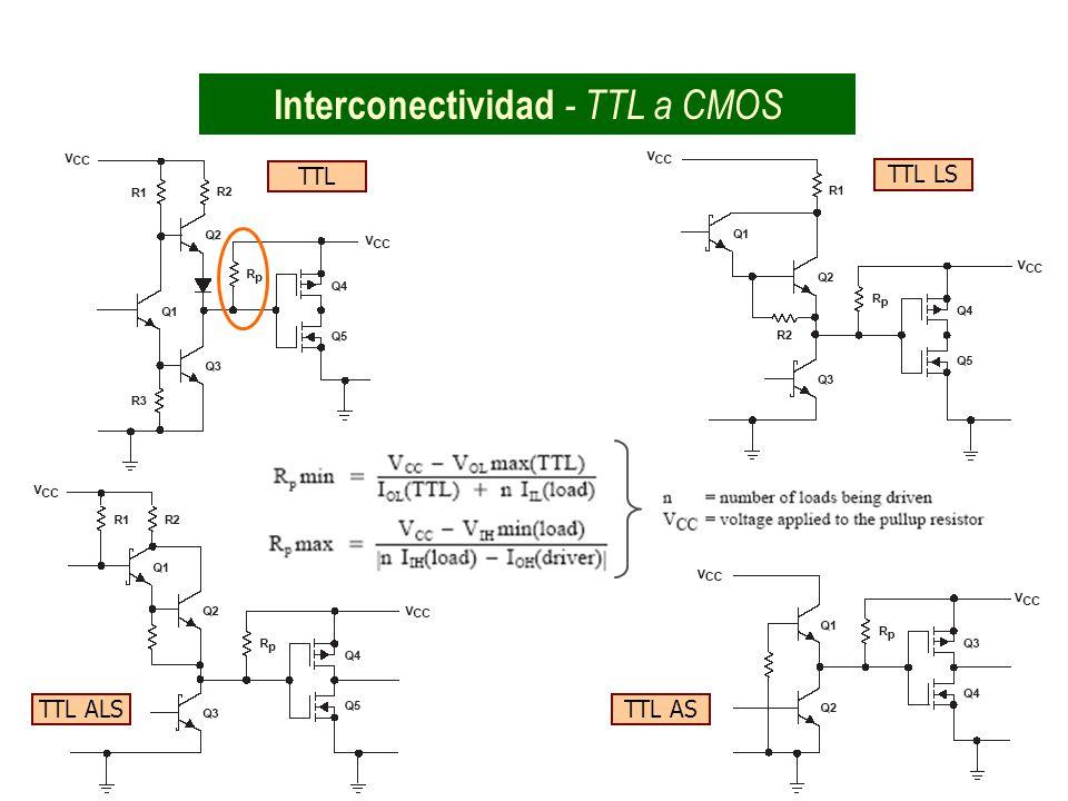 Interconectividad - TTL a CMOS