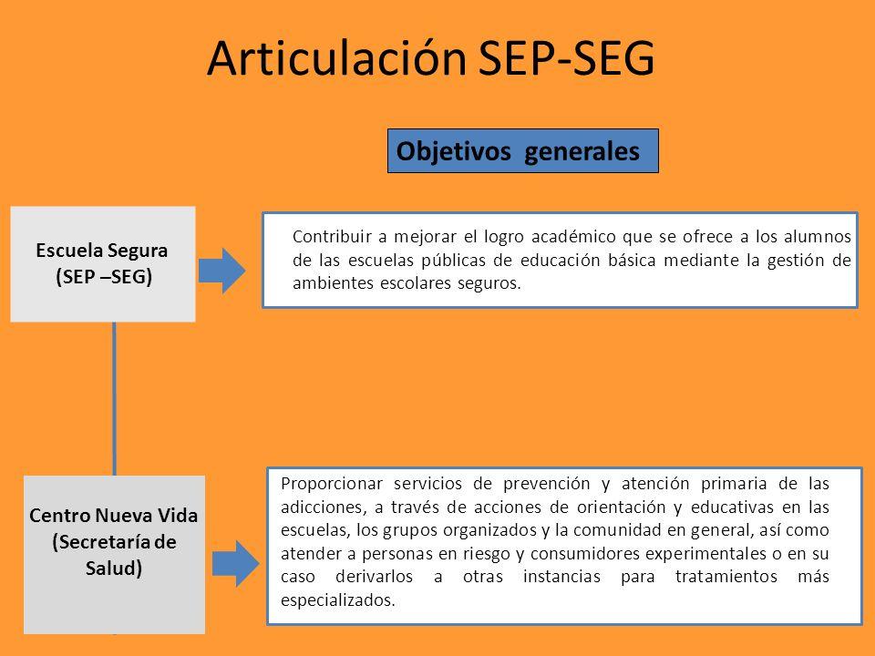 Articulación SEP-SEG Objetivos generales Escuela Segura (SEP –SEG)