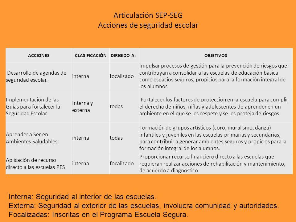 Articulación SEP-SEG Acciones de seguridad escolar