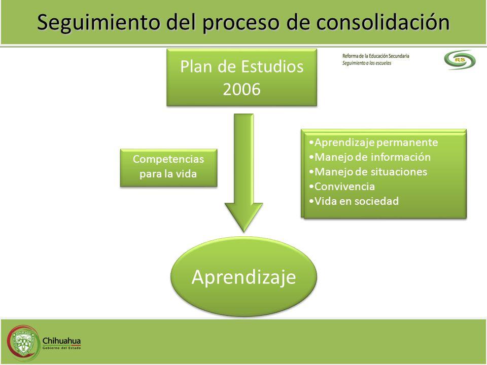 Seguimiento del proceso de consolidación