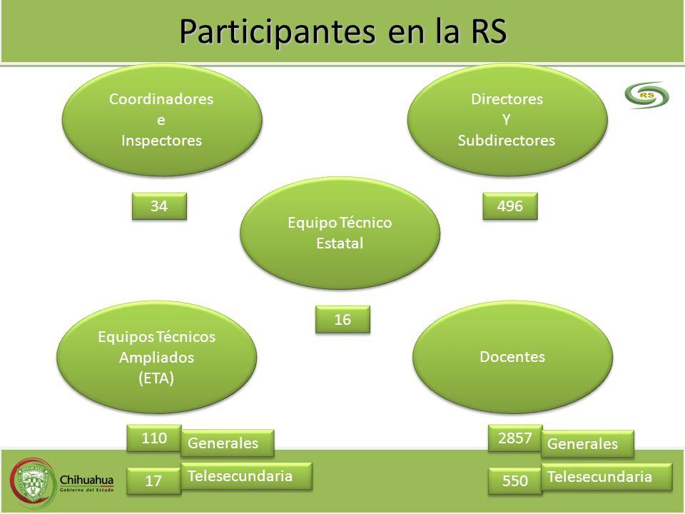 Participantes en la RS Coordinadores e Inspectores Directores Y