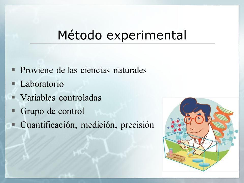 Método experimental Proviene de las ciencias naturales Laboratorio