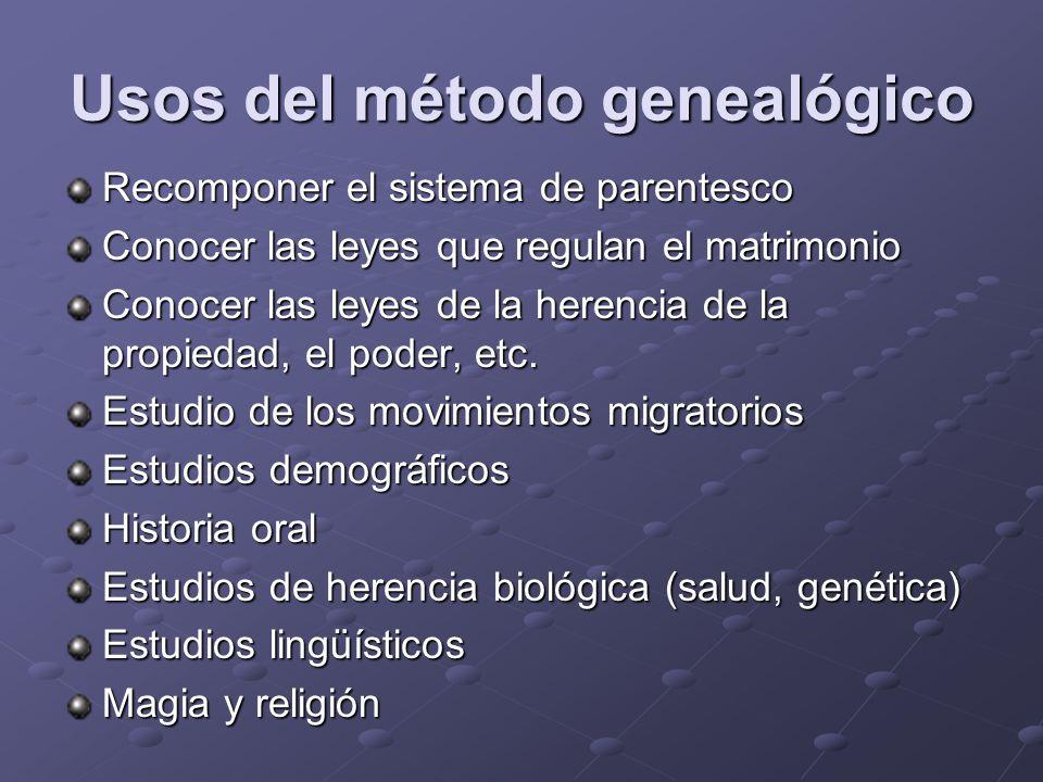 Usos del método genealógico