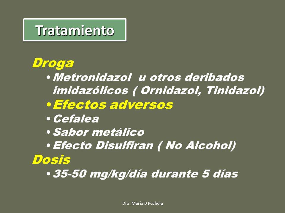 Tratamiento Droga Efectos adversos Dosis