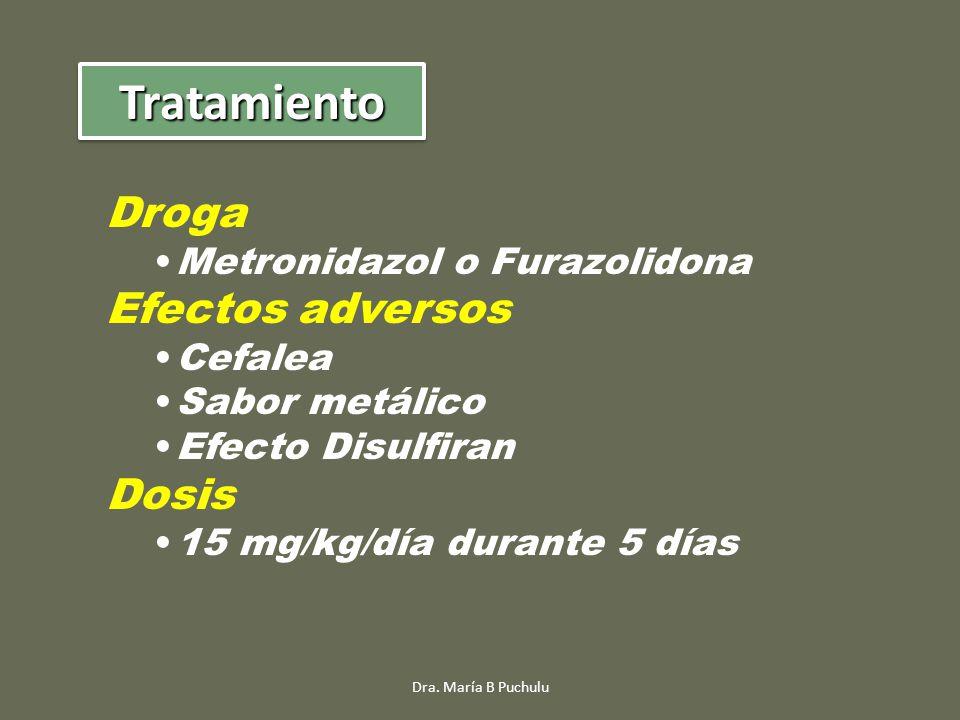 Tratamiento Droga Efectos adversos Dosis Metronidazol o Furazolidona