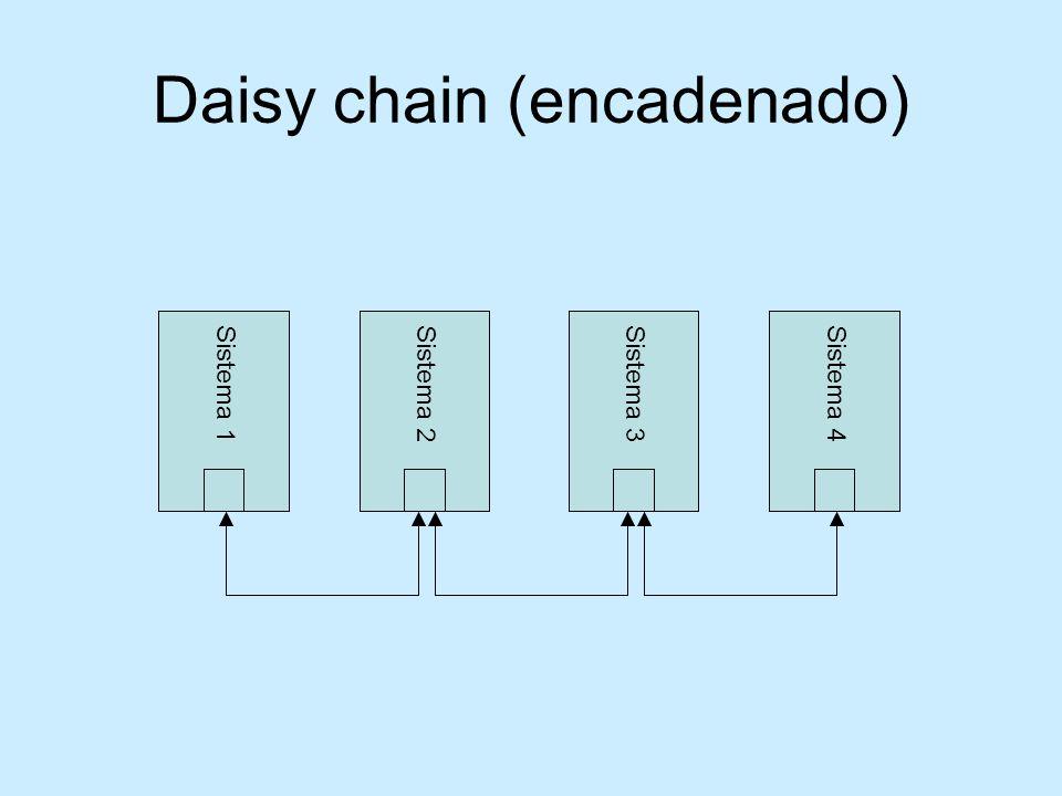 Daisy chain (encadenado)