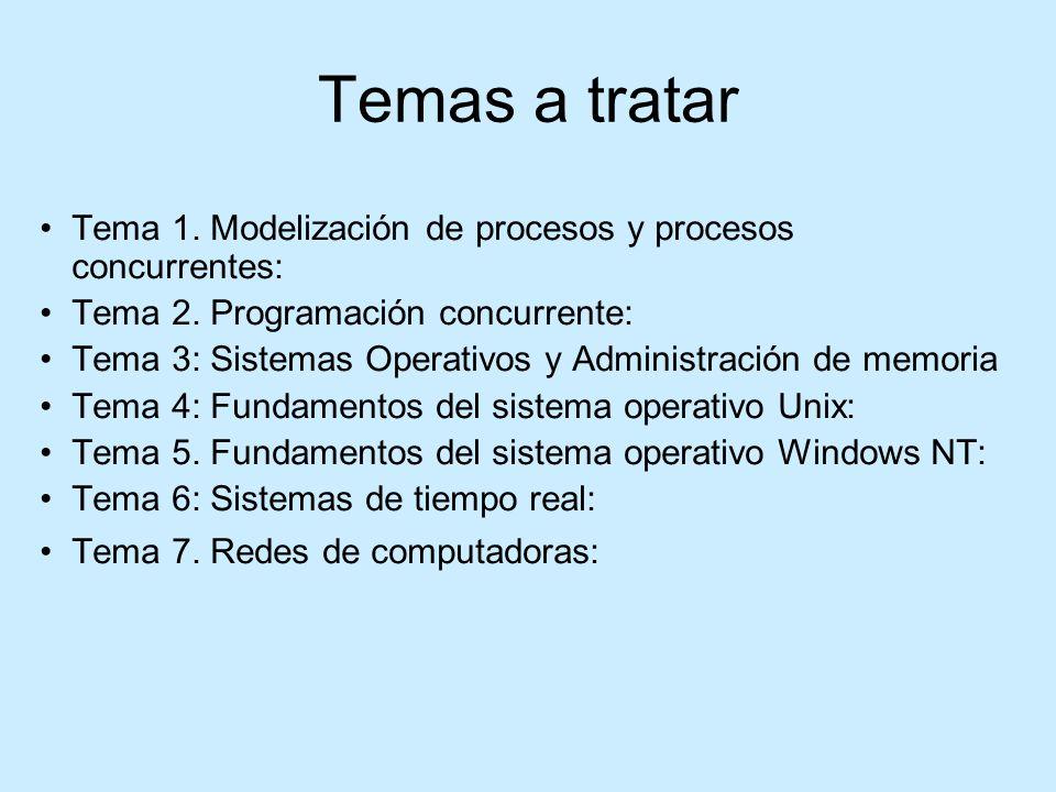 Temas a tratar Tema 1. Modelización de procesos y procesos concurrentes: Tema 2. Programación concurrente: