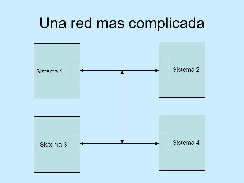 Una red mas complicada Sistema 2 Sistema 1 Sistema 4 Sistema 3