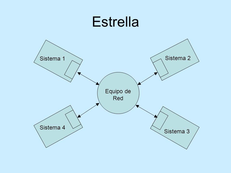 Estrella Sistema 1 Sistema 2 Sistema 2 Equipo de Red Sistema 4