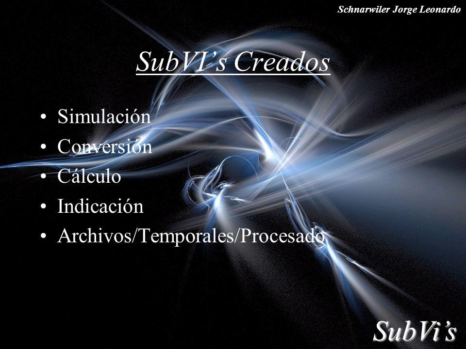 SubVI's Creados SubVi's Simulación Conversión Cálculo Indicación