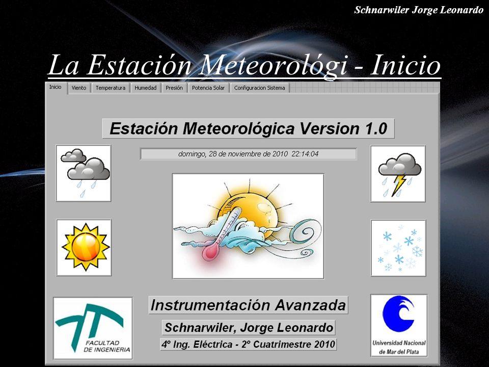 La Estación Meteorológi - Inicio