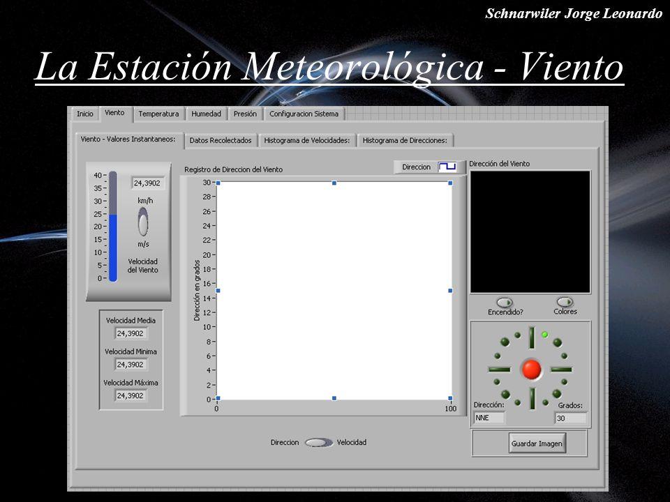 La Estación Meteorológica - Viento