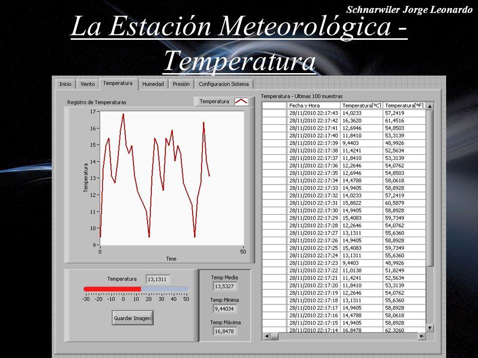 La Estación Meteorológica - Temperatura