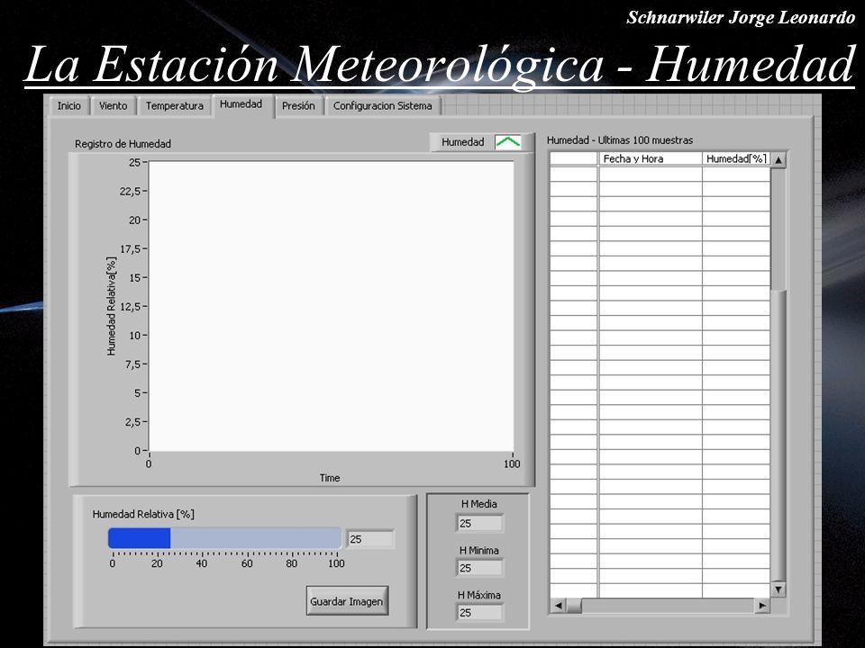 La Estación Meteorológica - Humedad