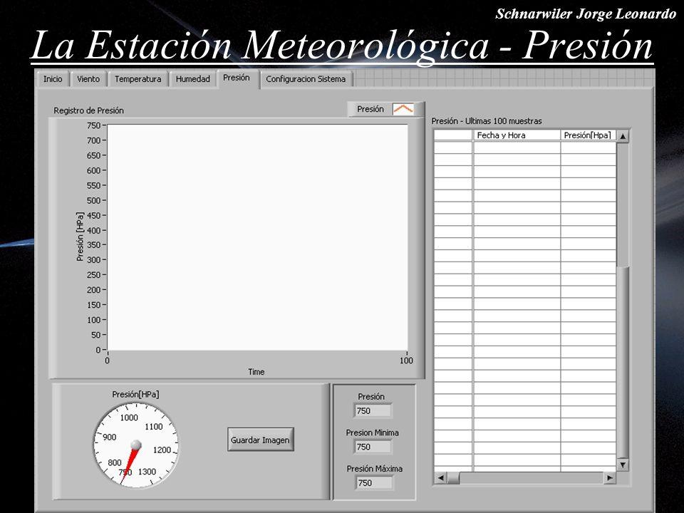 La Estación Meteorológica - Presión