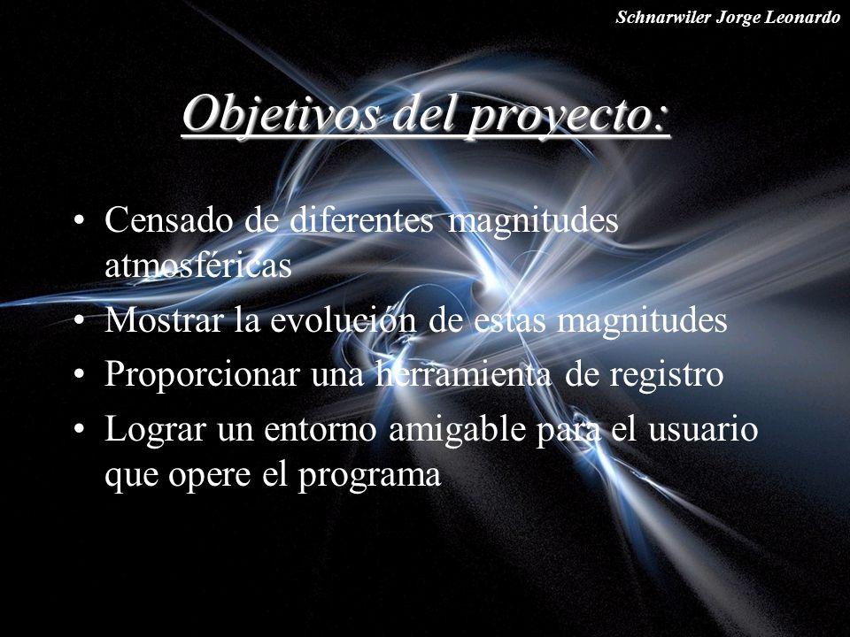 Objetivos del proyecto: