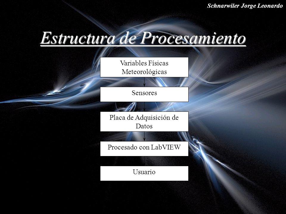 Estructura de Procesamiento