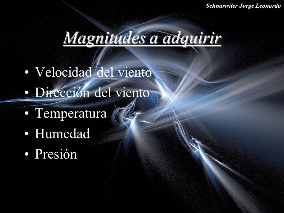 Magnitudes a adquirir Velocidad del viento Dirección del viento
