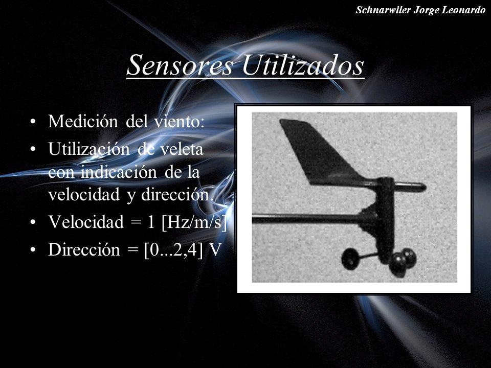 Sensores Utilizados Medición del viento: