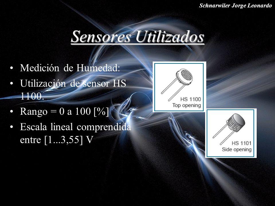 Sensores Utilizados Medición de Humedad: