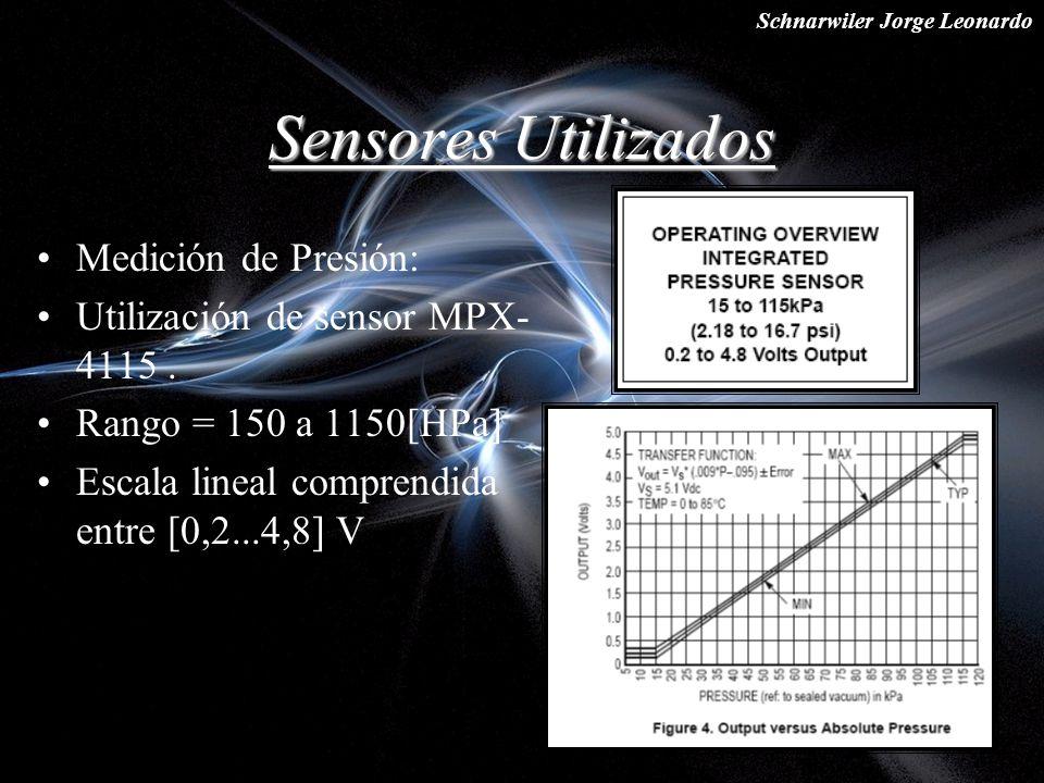 Sensores Utilizados Medición de Presión: