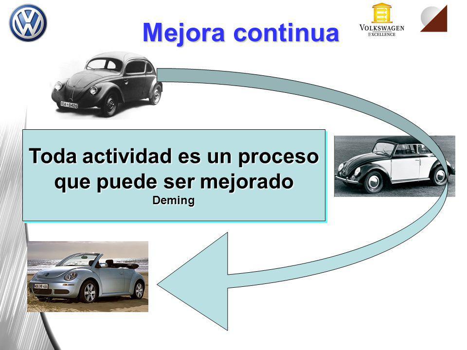 Toda actividad es un proceso que puede ser mejorado Deming