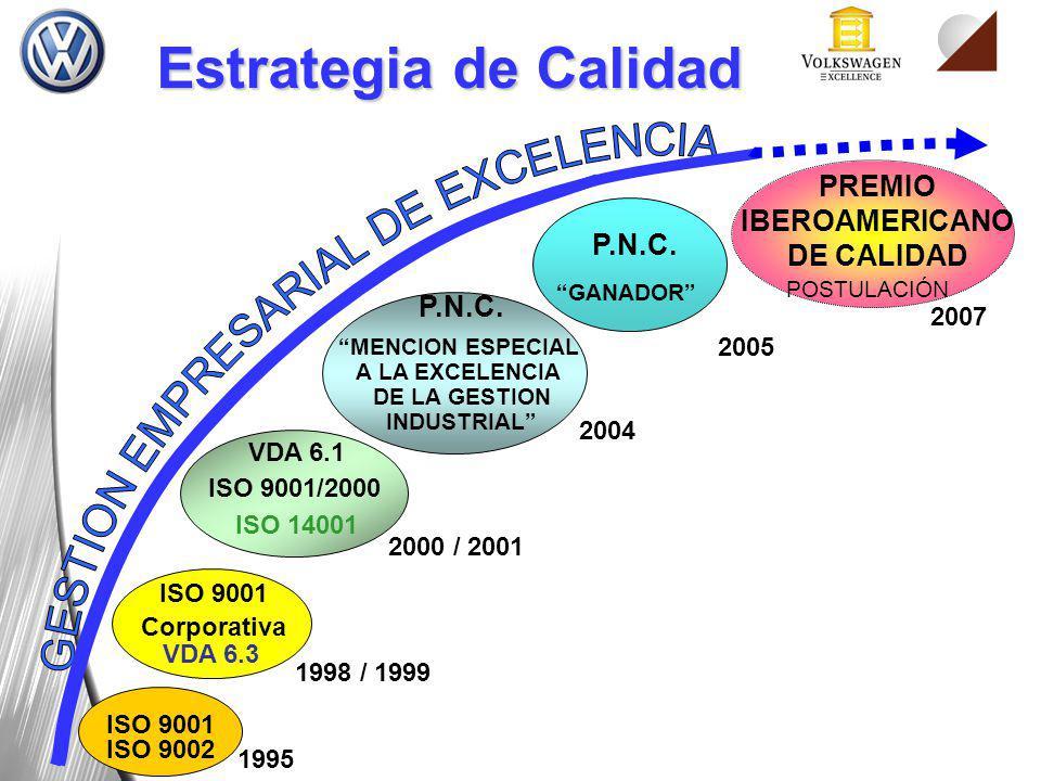 GESTION EMPRESARIAL DE EXCELENCIA